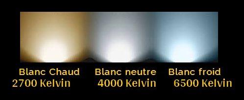 échelle des kelvins