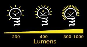 échelle de lumens
